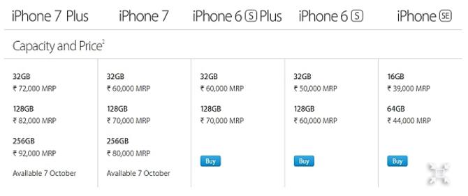 iphone-7-price-india