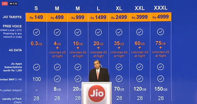 Port the number to reliance jio