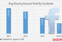 facebook bug bounty paid amount