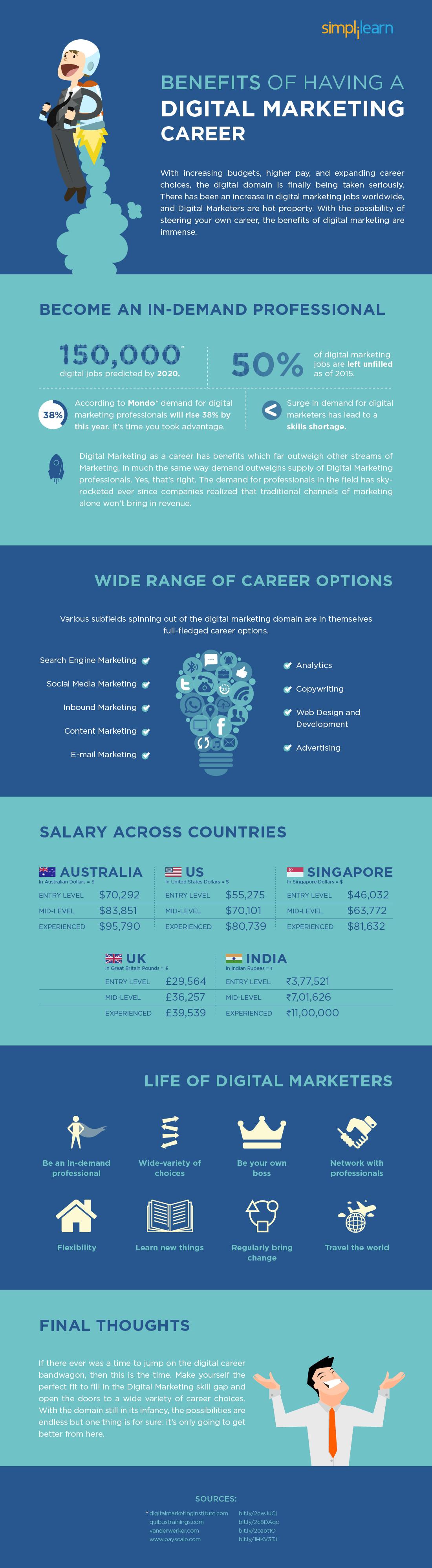 benefits-of-having-a-career-in-digital-marketing