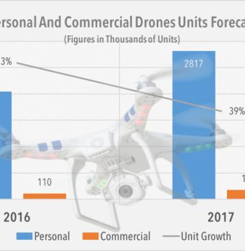 drones market forecast 2016 - 2017