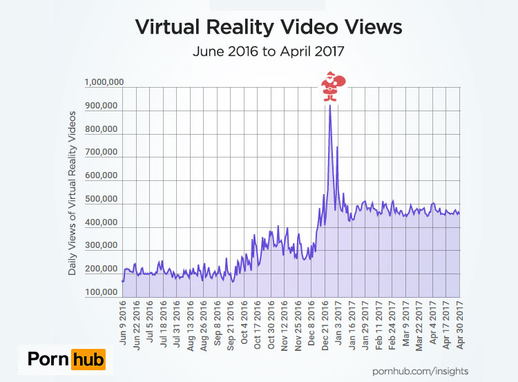 growth-of-VR-in-porn-industry