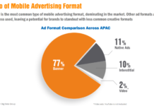 mobile advertising banner ads