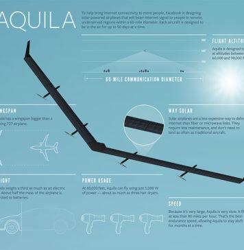Facebook-Aquila-Drone-internet
