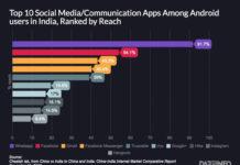 mobile-wallets-usage-market-share-2016