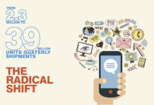 smartphone-shipments-india-q3-2017