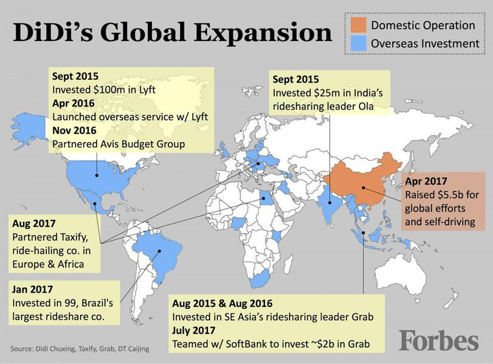 didi chuxing global expansion