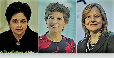 highest paid female CEOS 2017