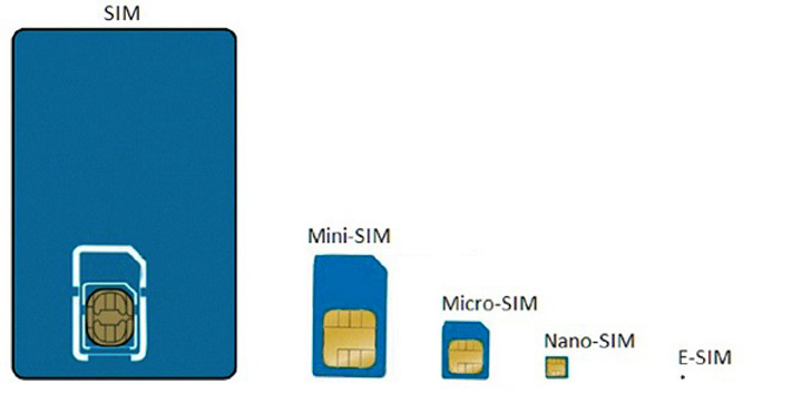 iPhone with eSIM