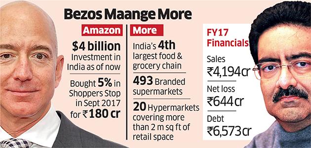amazon to acquire more