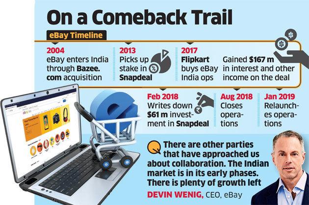 ebay in india story